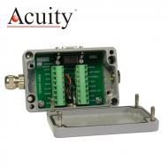 Zestaw łączeniowy Acuity AR200 - widok wewnętrzny