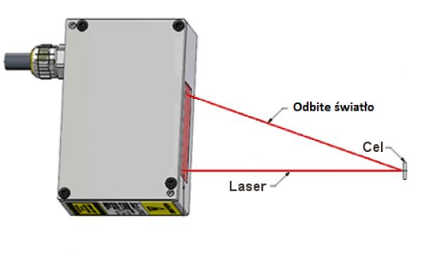 laserowy czujnik przesunięcia Acuity AR700