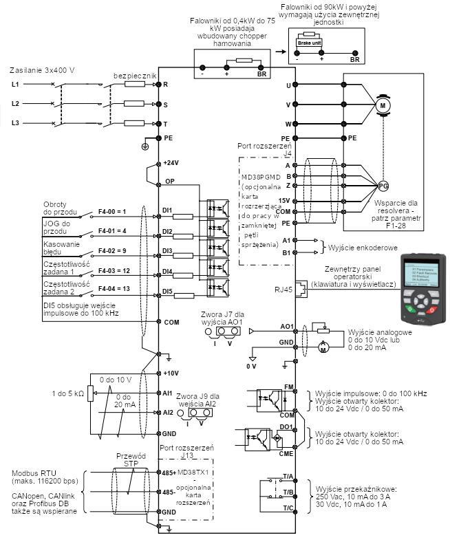 Falownik wektorowy 3-fazowy INOVANCE MD500 - schemat podłączeń