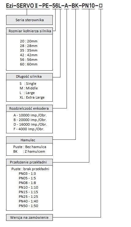 Kod zamówieniowy - napęd serwo krokowy Fastech Ezi-SERVO II PE Ethernet