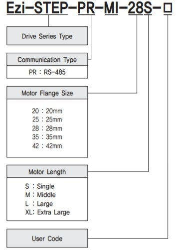 Kod zamówieniowy napęd serwokrokowy Fastech Ezi-STEP Plus-R Mini