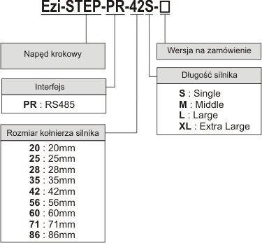 Kod zamówieniowy napęd krokowy Fastech Ezi-STEP Plus-R
