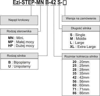 Kod zamówieniowy napęd krokowy Fastech Ezi-STEP ST