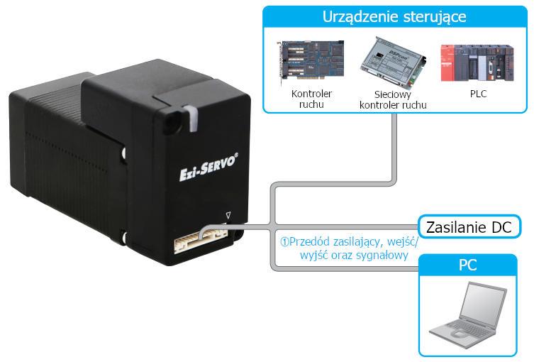 Połączenia przewodów w napędzie serwo krokowym Fastech Ezi-SERVO BT