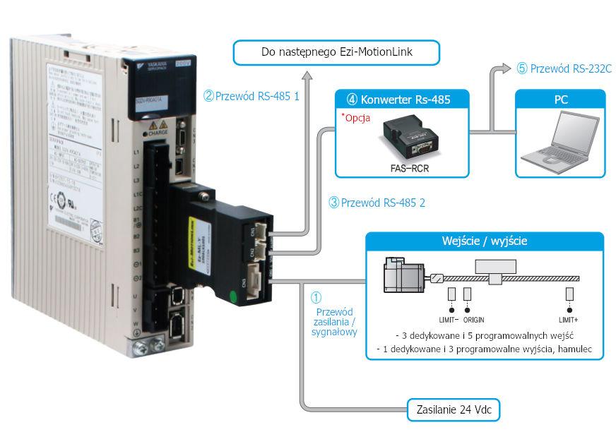Połączenia - Przystawka komunikacyjna Fastech Ezi-MotionLink PR RS-485
