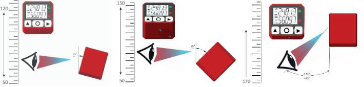 Programowalny wskaźnik położenia F4RS-AM - opcje montażu