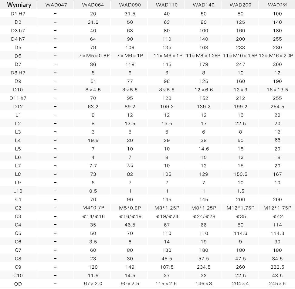 Tabela wymiarowa - Przekładnia planetarna Eldar WAD