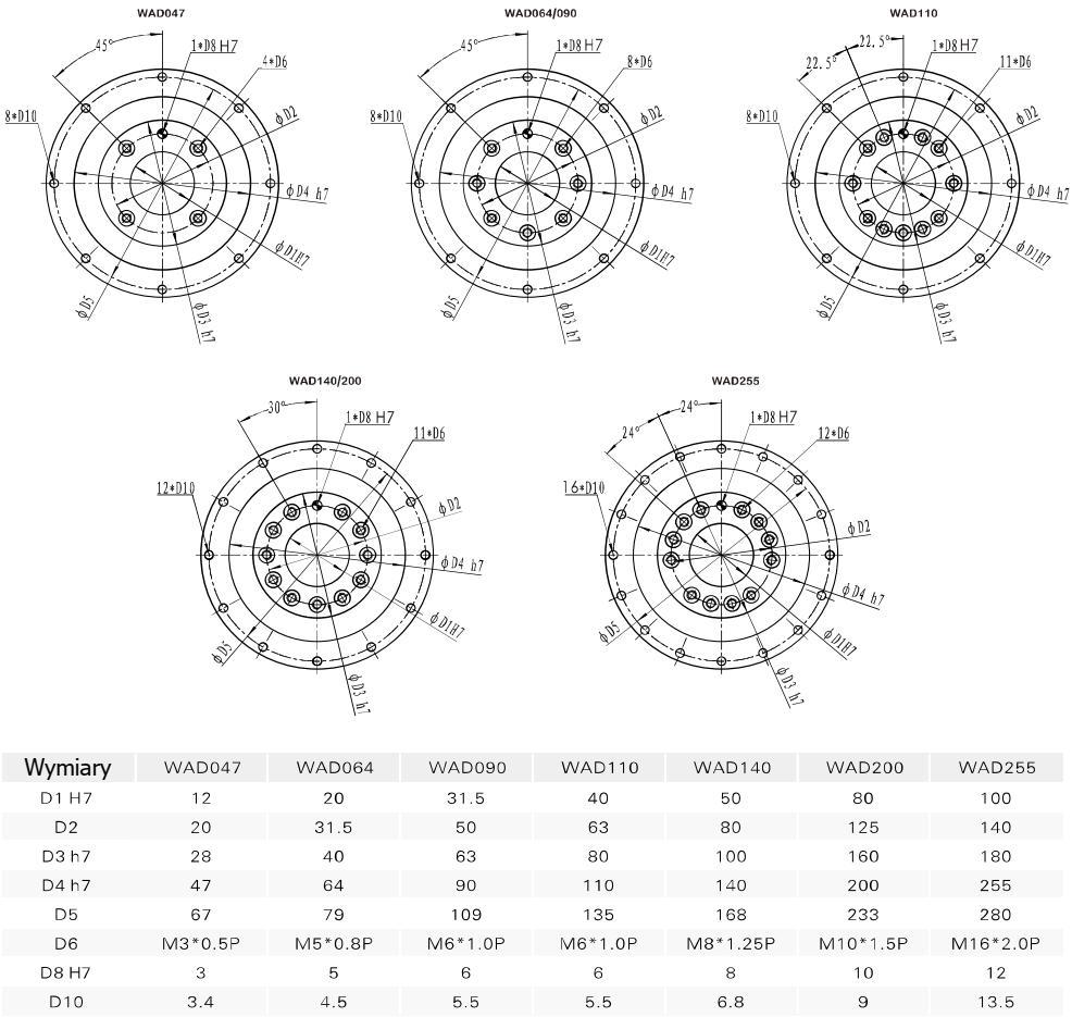 Wymiary wałów - Przekładnia planetarna Eldar WAD