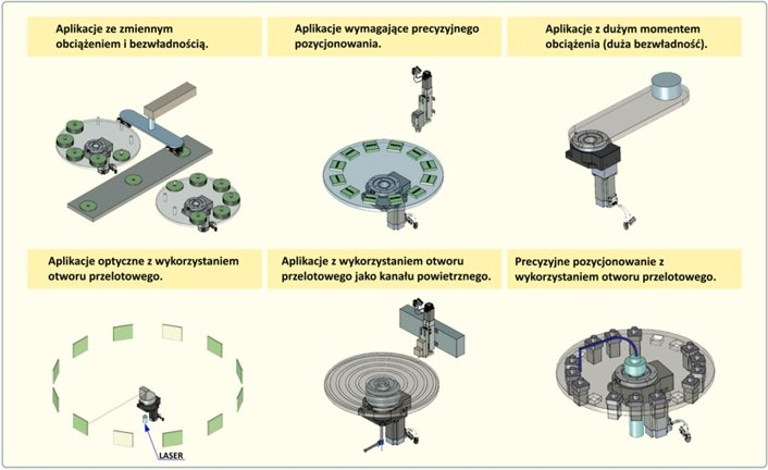 Aktuator obrotowy (stół obrotowy) z przekładnią Ezi-Robo HG - aplikacje