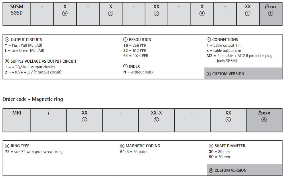 Kod zamówieniowy - enkoder bezdotykowy LIKA SGSM • SGSD