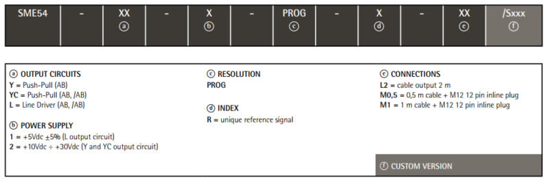 Kod zamówieniowy - enkoder liniowy LIKA SME54
