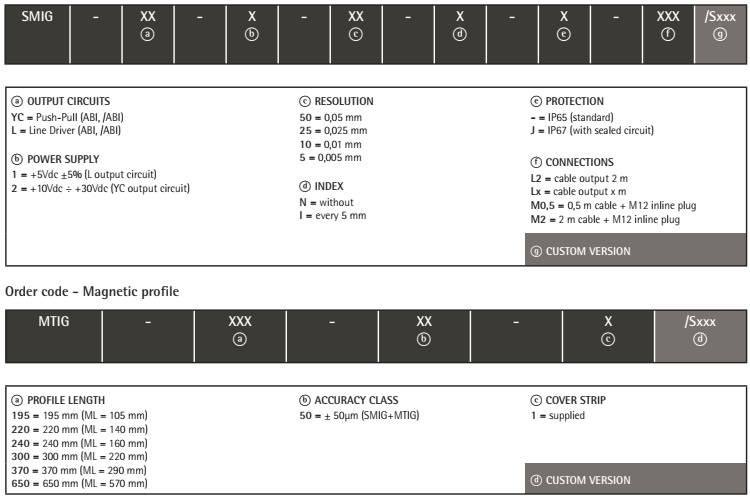 Kod zamówieniowy - enkoder liniowy LIKA SMIG