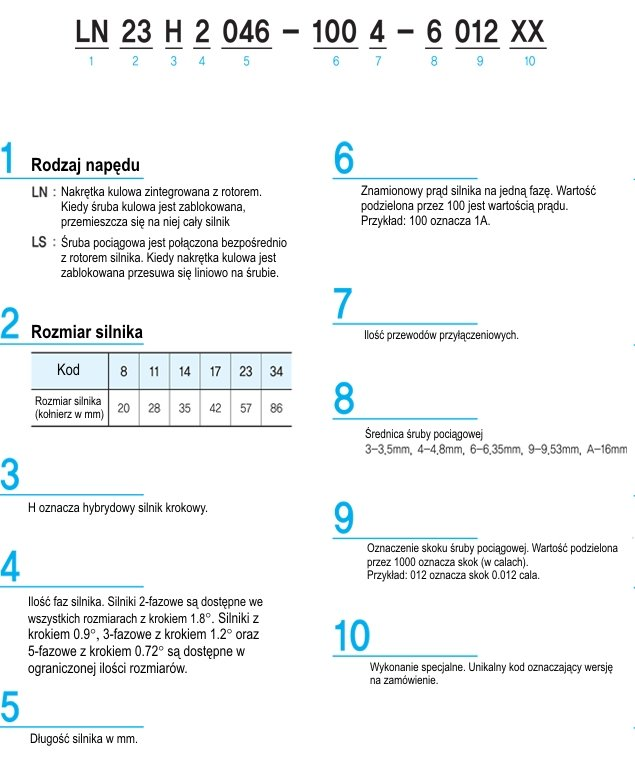 Kod zamówieniowy silników krokowych Fastech Ezi-LinearStep