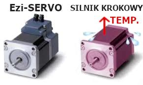 Napęd serwo krokowy Ezi-SERVO - prąd