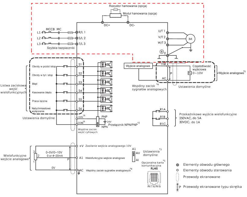 obwód elektryczny EVO6000