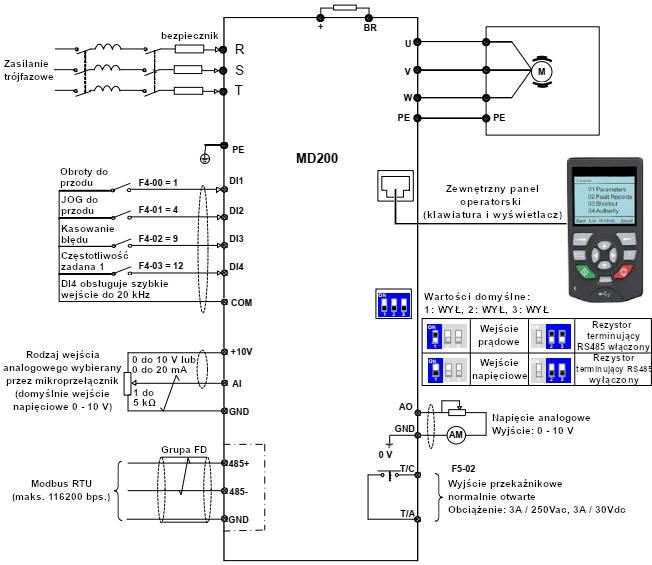 Schemat podłączeń - 3-fazowy falownik wektorowy INOVANCE MD200