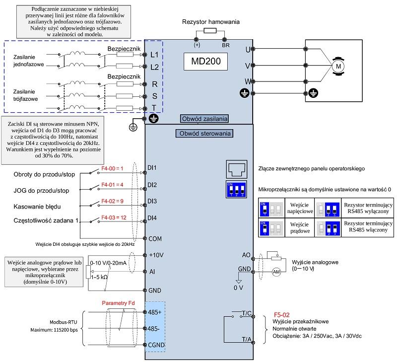 Schemat podłączeń - falownik wektorowy INOVANCE MD200