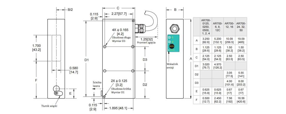 wymiary laserowy czujnik przesunięcia AR700
